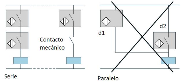 Asociación de sensores de 2 hilos inductivos