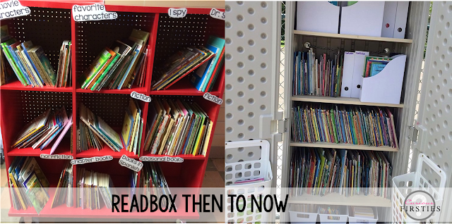 Readbox then and now