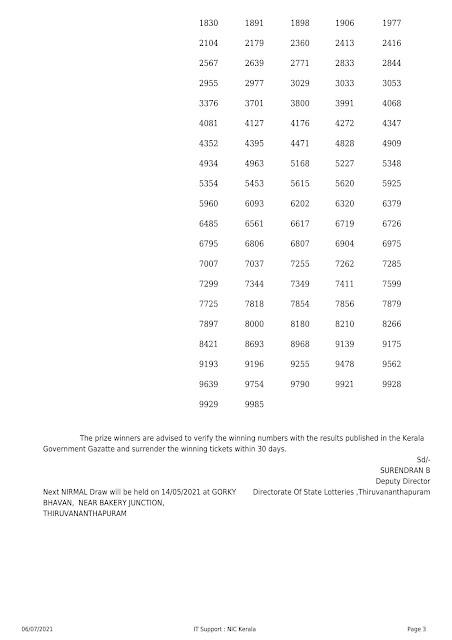 Kerala Lottery Result Nirmal NR-223 dated 07.05.2021 Part-3