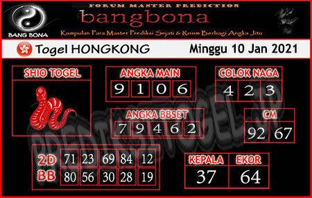 Prediksi Bangbona HK Minggu 10 Januari 2021
