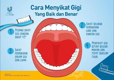 12 Cara Menghilangkan Karang Gigi Secara Alami Dengan Cepat