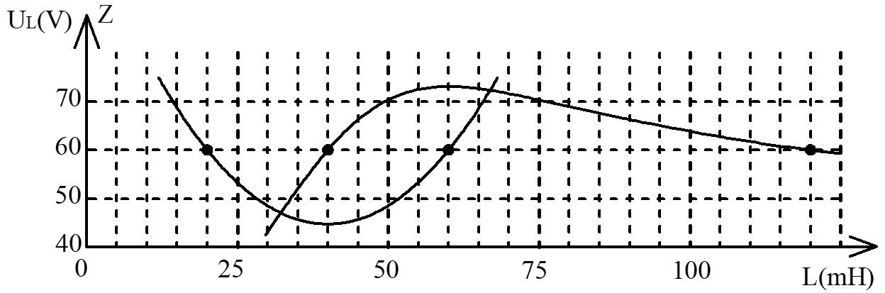 Đề thi thử vật lý TN THPT số 8- Câu 40