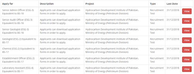 Ministry of Energy Petroleum Jobs December 2018 | Online Registration