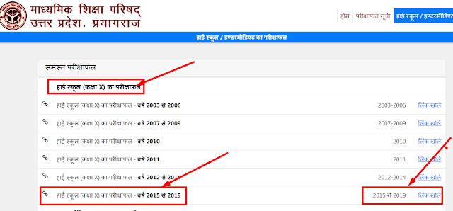 MSPUP up madhyamik shiksha parishad 2020 Result Download