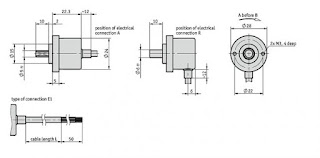 Incremental encoder IV2800 SIKO