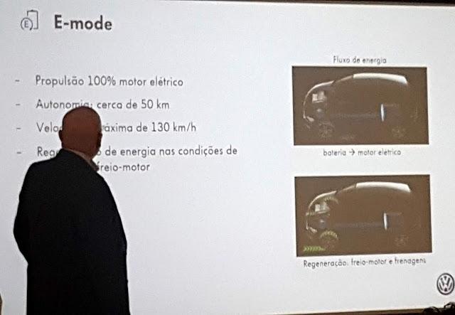 VW Golf GTE - modo elétrico