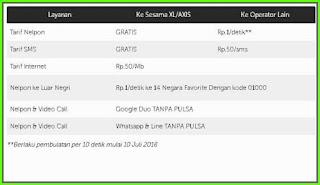 Harga Harga Paket Nelpon Kartu Perdana Super Ngobrol XL Terbaru