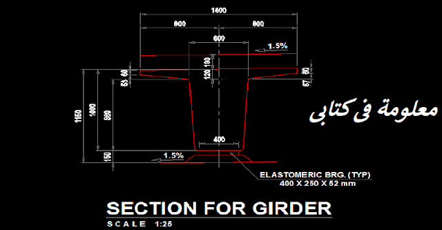 SECTION FOR GIRDER