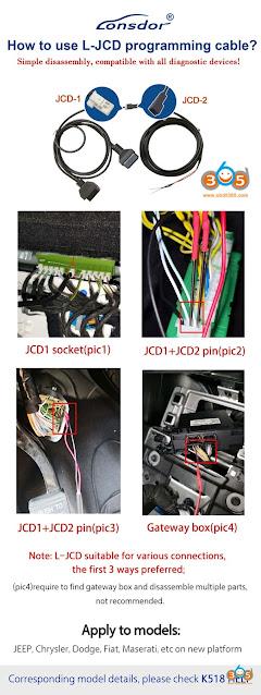 Lonsdor L-JCD cable