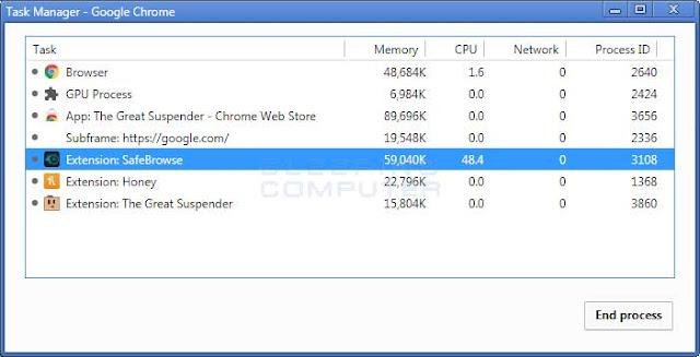 كيفية تحديد سبب استخدام غوغل كروم لعدد كبير من الذاكرة أو وحدة المعالجة المركزية
