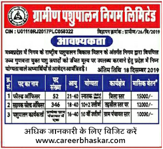 GPNL recruitment 2019-20, Gramin pashupalan vacancy 2019, www.graminpashupalan.com, vacancy 2019, www.graminpashupalan.com bharti, gpnl recruitment 2019 www.graminpashupalan.com vacancy 2019 in rajasthan, Bhopal Recruitment.