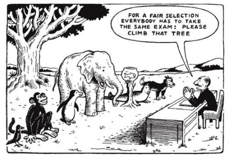 Heres Why We Dont Need Standardized >> Johnnie S Standardized Testing Why