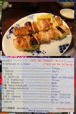 What to eat in Japan: Yakitori and Yakitori menu