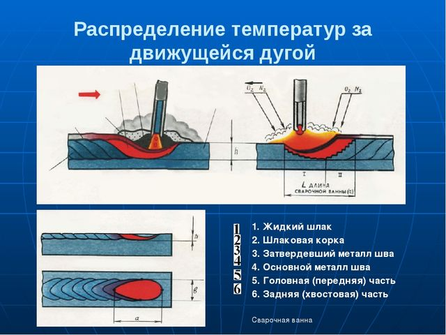 Услуги сварщика в Москве и Московской области