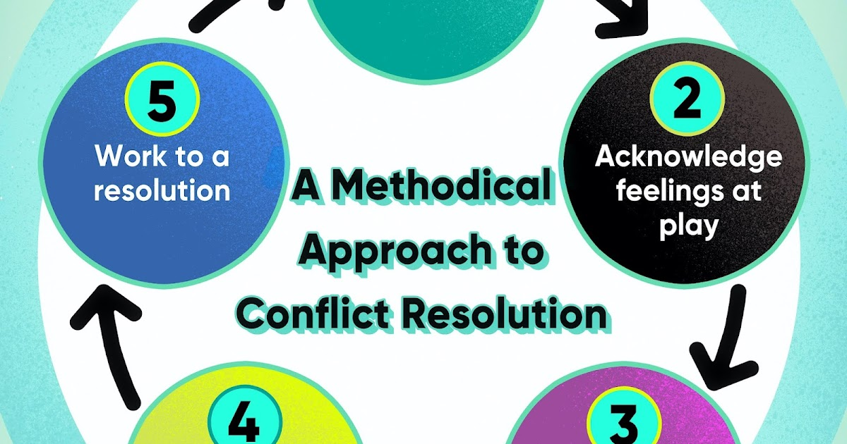A Principal's Reflections: A Five-Step Process for Resolving Conflict