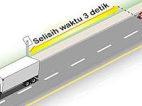 Batas Aman Kecepatan Kendaraan Wajib Dijaga