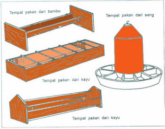 Cara Membuat Kandang Ayam Kampung - Bagian III: Peralatan dan Perlengkapan Kandang