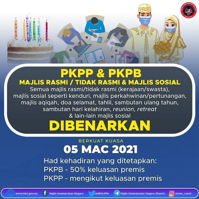 Majlis Perkahwnan Dibenarkan Dengan SOP PKPB Lembah Klang