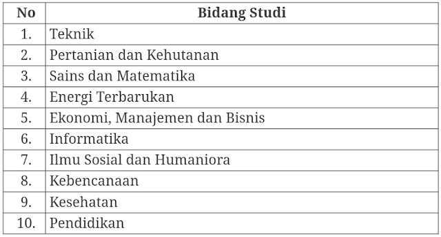 Beasiswa program Kerjasama Pemerintah Aceh Dengan DAAD Jerman