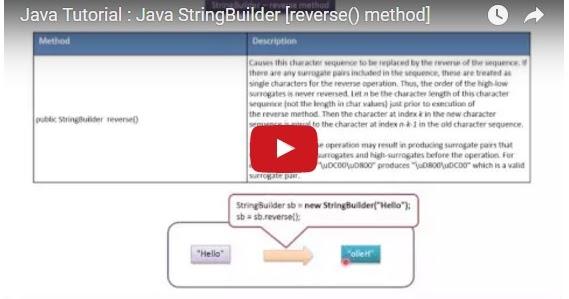 Java ee java tutorial java stringbuilder reverse method for Pool design pattern java