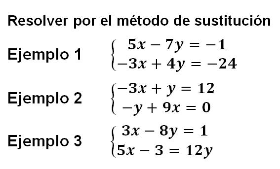 Matemáticas Palmira Método De Sustitución Para Resolver Sistemas De Ecuaciones Lineales