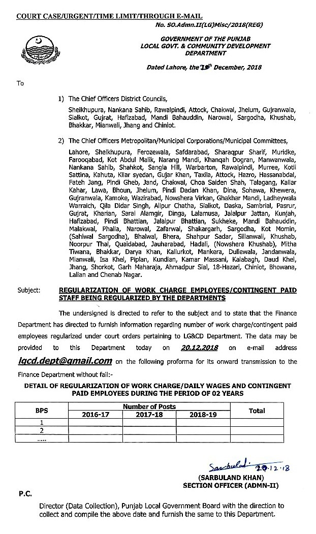 REGULARIZATION OF WORK CHARGE EMPLOYEES AND CONTINGENT PAID STAFF