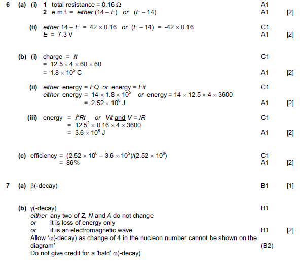 may 2008 past paper solution You can find s1 edexcel past papers (qp) and mark schemes (ms) below there are also model answers (ma) provided by arsey from the student room.
