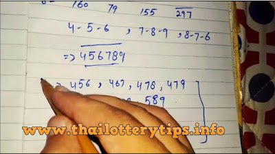 Thai Lottery 3up Single VIP Tips 100% Sure 3up Set 01 October 2018