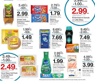 Ralphs Weekly Ad Preview April 24 - 30, 2019