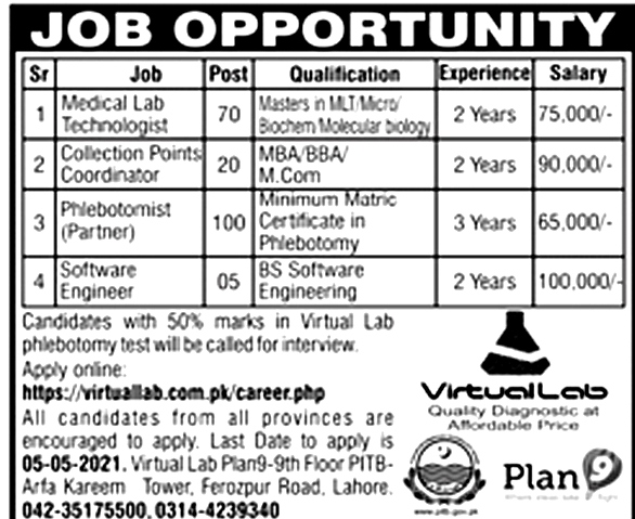 Virtual Lab Lahore latest New Jobs 2021  - Apply Online