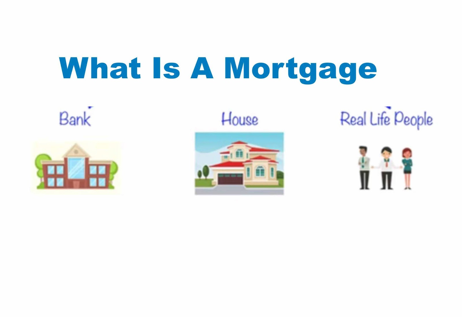 What Is A Mortgage - (The Beginners Guide)