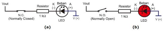 Pemasangan beban pada kondisi aktif Low Sensor Kapasitif jenis N.C.