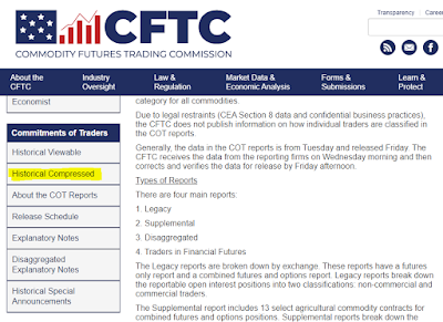 CFTC Historical Compressed