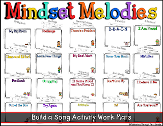Growth Mindset in the Primary Classroom