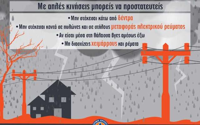 Δήμος Άργους Μυκηνών: Οδηγίες για την επερχόμενη κακοκαιρία