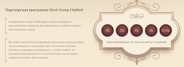 Партнерская программа в проекте Stroi Group