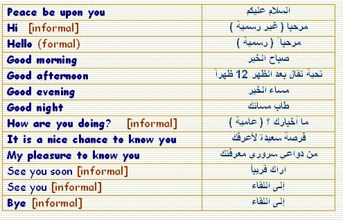 تحميل كتاب محادثات باللغة الانجليزية pdf