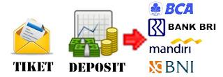 Cara Mengisi Saldo Deposit Sinma E-Pay