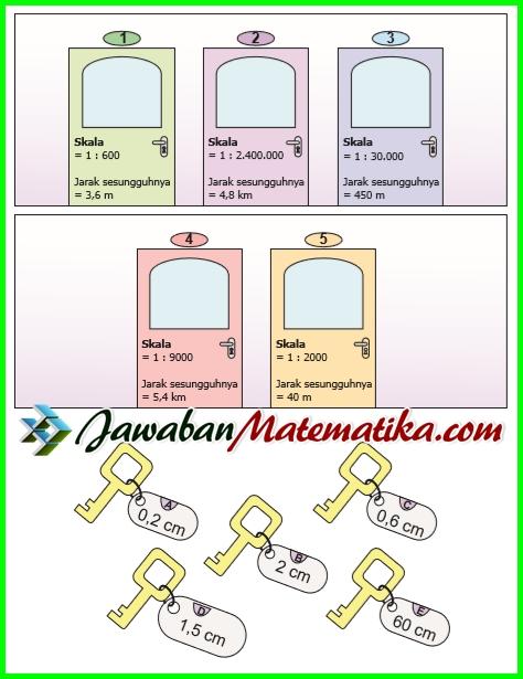 Kunci Jawaban Matematika Kelas 5 Halaman 123