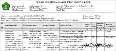 Kisi-kisi PAS Bahasa Arab Kelas 12 Tahun 2019/2020
