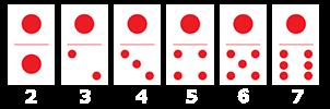 domino seri satu Panduan Cara Bermain Ceme