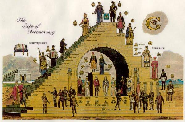 Los grados de la Masoneria