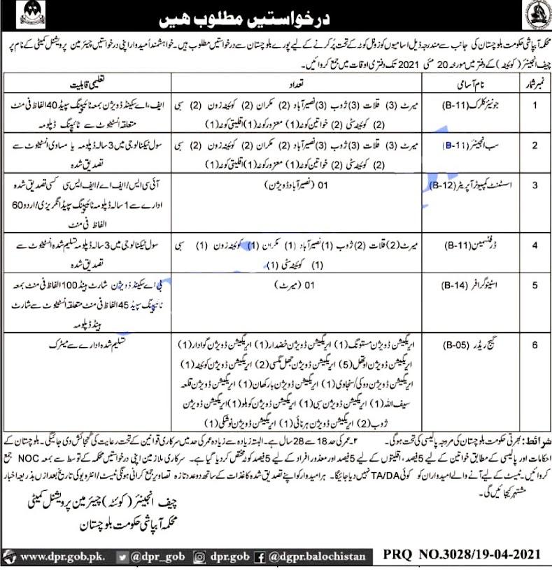 Latest Jobs in Irrigation Department Pakistan April 2021