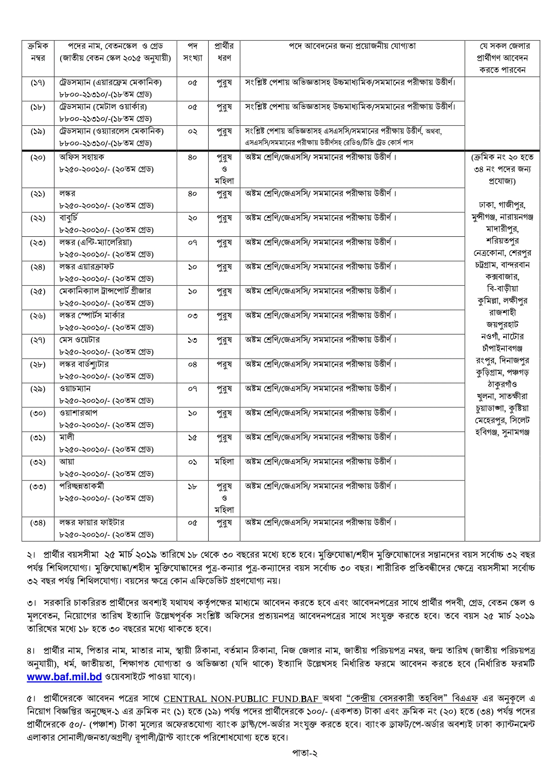 Civil job circular