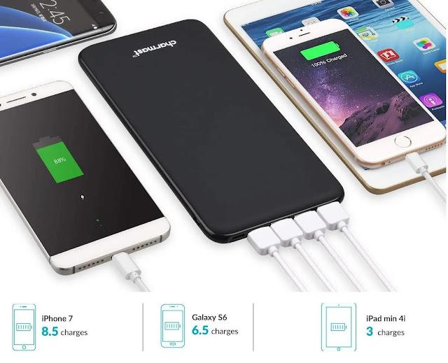 Charmast USB C Power Bank