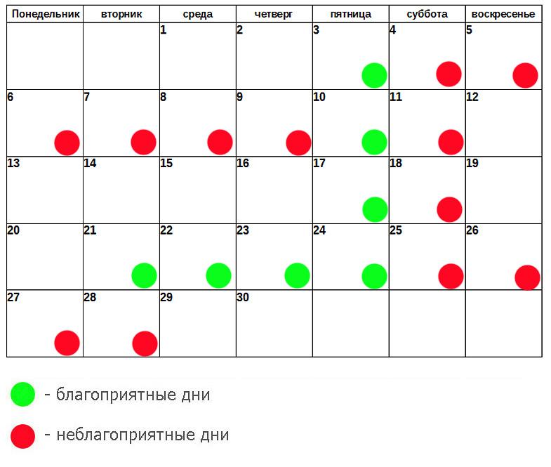 лунный календарь маникюра и педикюра ноябрь 2017