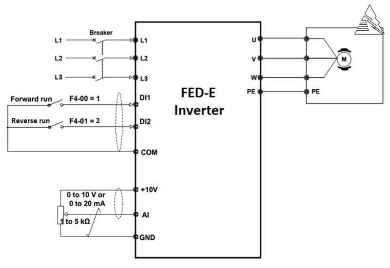 Cài đặt biến tần FED-E chạy từ Thuận Nghịch