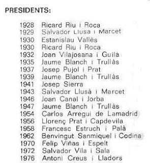 Presidentes del Club Ajedrez Manresa hasta 1976