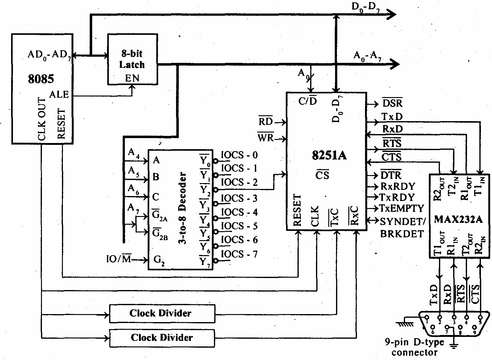 hight resolution of logic diagram of 3 to 8 line decoder