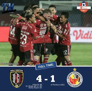 Lima Gol, Bali United Gulingkan Kabau Sirah